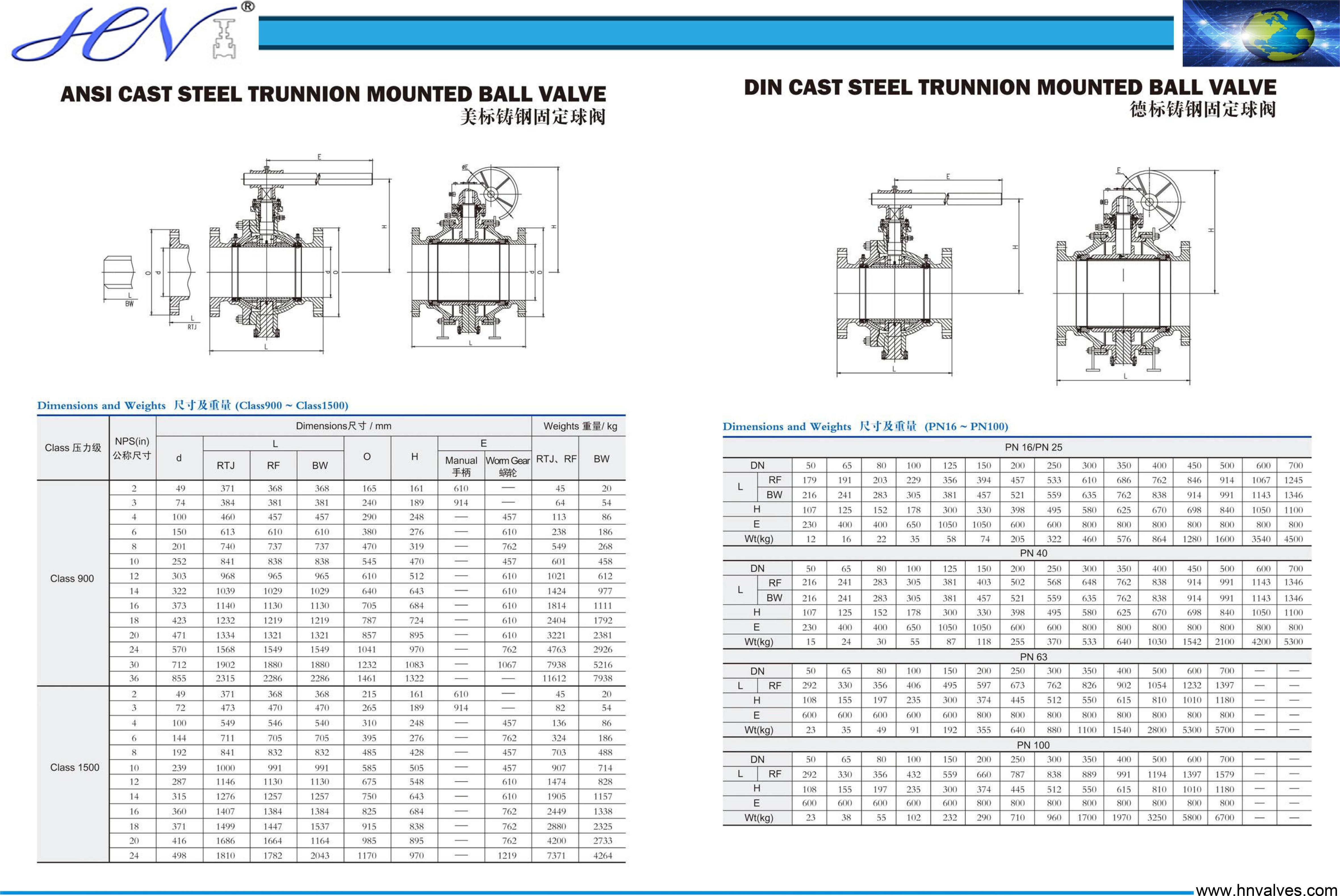 DIN cast steel trunnion mounted ball valve